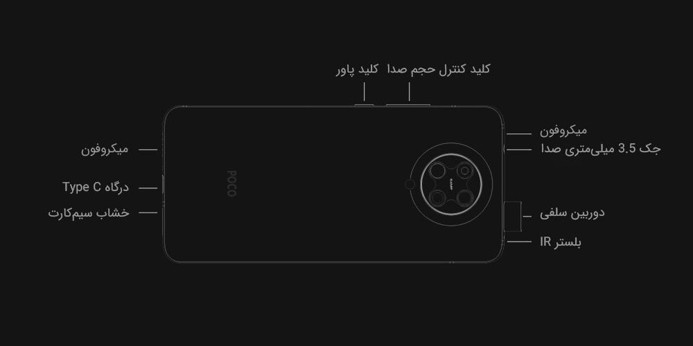 طراحی گوشی موبایل شیائومی Poco F2 Pro