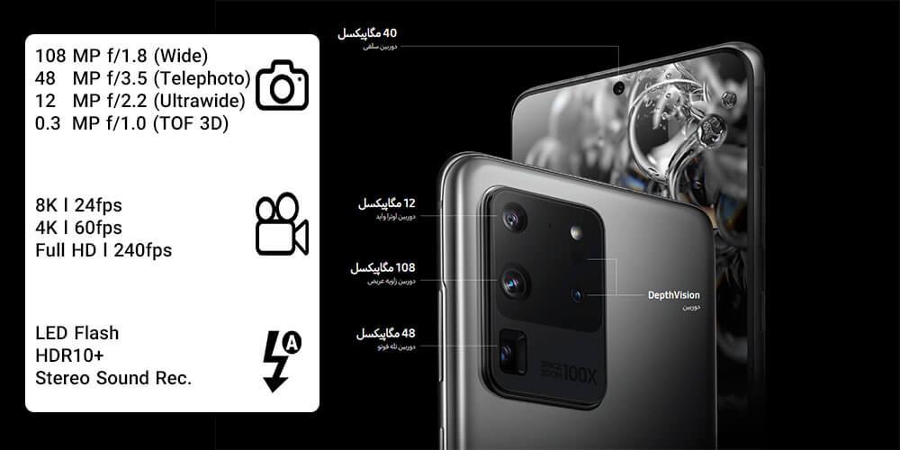 دوربین سلفی گوشی اس 20 الترا