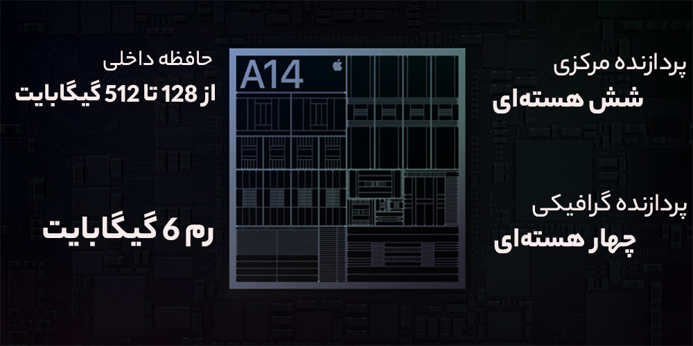 مشخصات آیفون 12 پرو