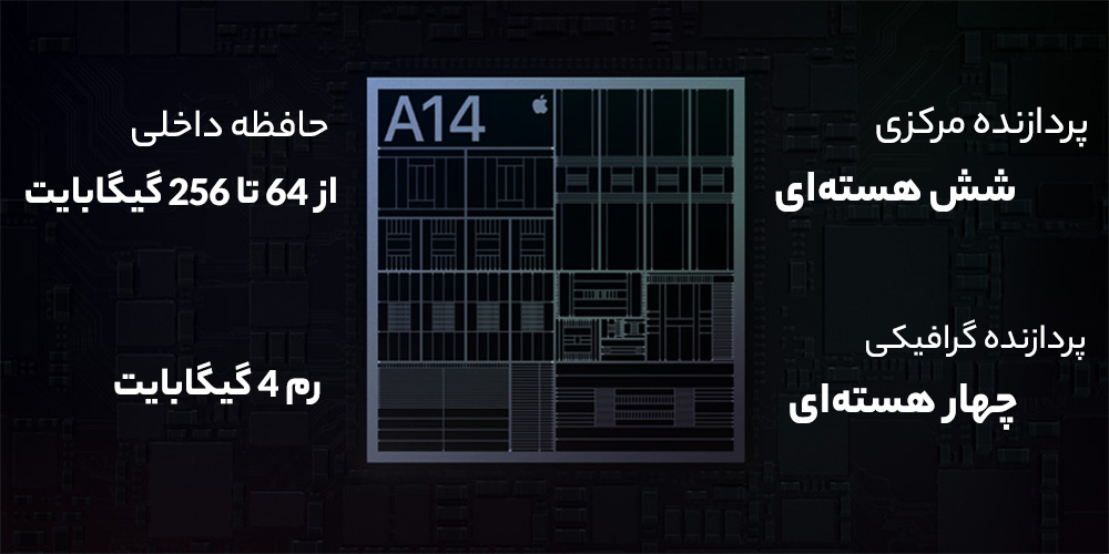 مشخصات iPhone 12 Mini